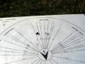 tablica opisująca panoramę ze szczytu
