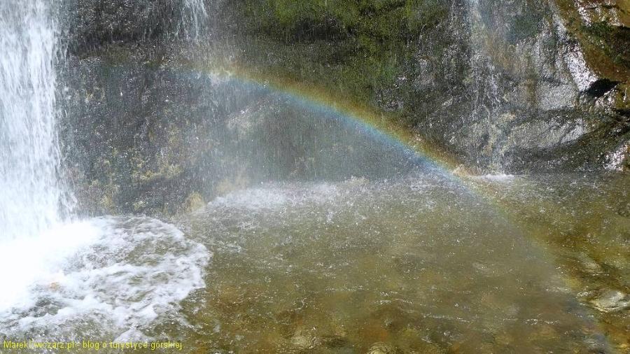 tęcza nad wodospadem