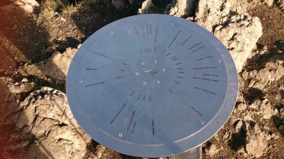 tablica kierunków na szczycie